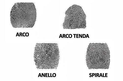 4 tipi impronte