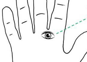Mani e Digitopressione