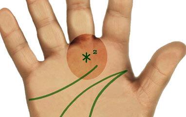 Segni di Doni e Talenti particolari sul Palmo delle Mani: Stella di Saturno